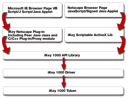 блок идентификации схема принципиальная